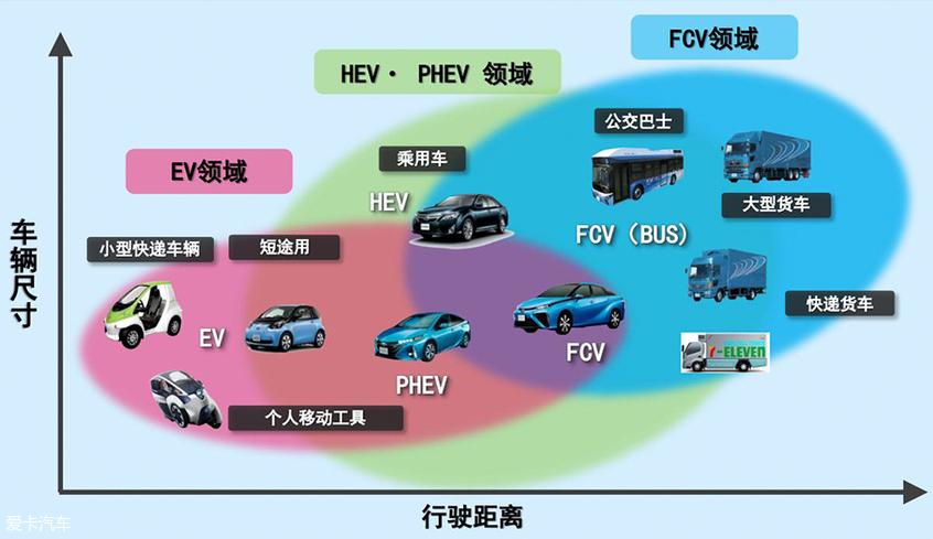 基于双擎,不止双擎 解析丰田PHEV技术
