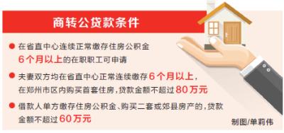 河南省直住房公积金商转公贷款满足这些条件可办理