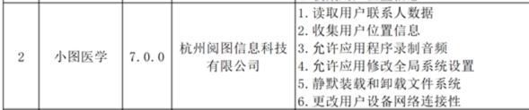 广东省公安厅曝光44款违规APP,可瀚学堂和虎牙直播旗下产品等上榜