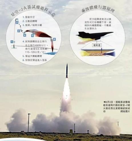 又一喜讯传来,055型大驱将装备高超音速导弹,宙斯盾都无法拦截