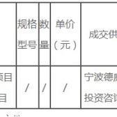 太牛了!杭州湾新区要建空中悬轨!一期线路已发布