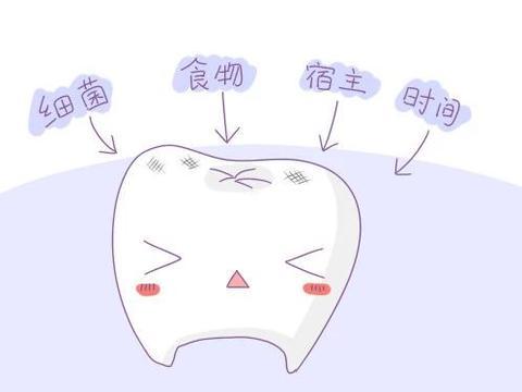 想要宝宝牙齿美美哒,5个长牙阶段需特别注意,做好措施是关键
