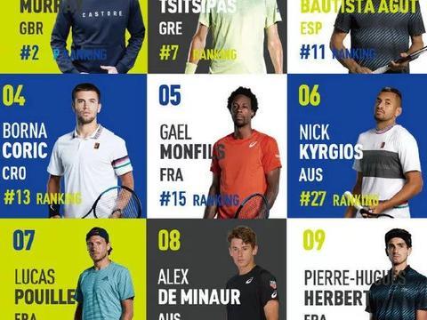 单凭参赛阵容,你很难想象这只是一站ATP250赛事