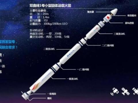 看中国商业航天公司星际荣耀的火箭研发与3D打印应用