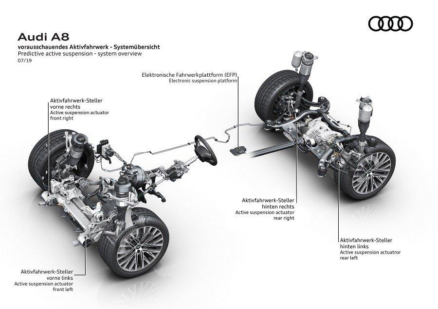 2020款奥迪A8旗舰轿车竟可选配超先进新功能!
