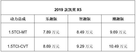 轻松塞进一辆自行车!仅售7.89万起,2019款凯翼X5值得入手吗?