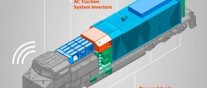 BNSF联合西屋制动打造100%纯电池货运电力机车 可与内燃机车重联构成混合动力机车组