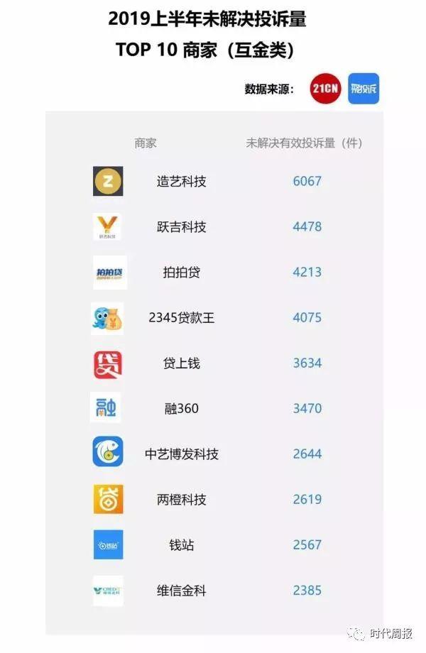 深度:盗刷1千万用户的银行卡后 上海造艺赚了近20亿
