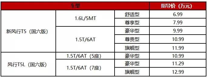 http://www.weixinrensheng.com/qichekong/604410.html