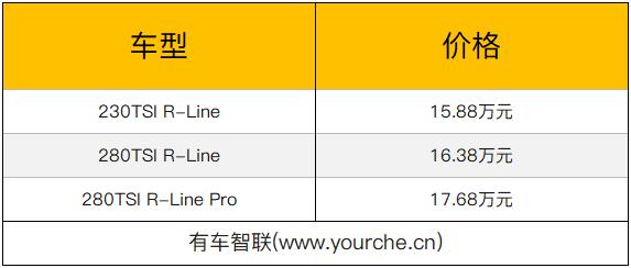 采用贝加尔湖蓝专属配色 一汽-大众T-ROC探歌R-Line售15.88万起