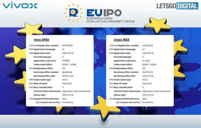 Vivo在欧洲申请了一系列Vivox新商标
