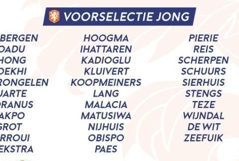 荷兰欧预赛名单:范戴克、双德领衔后防 锋线星味淡
