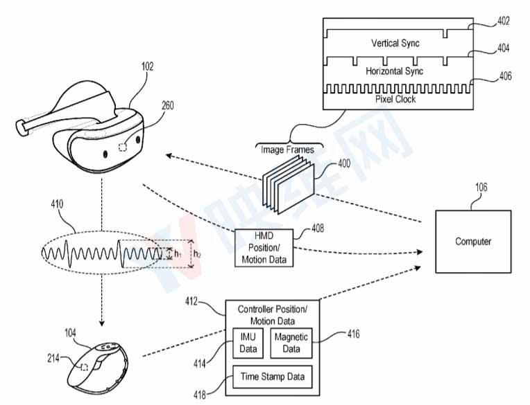 索尼新专利为VR 6DoF控制器提出「电磁定位追踪」解决方案