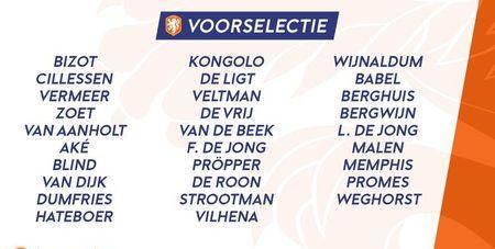 荷兰新一期国家队名单:范戴克领衔,德利赫特、德容入选