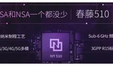 5G基带芯片太难了?英特尔退出,但这家上海企业异军突起!