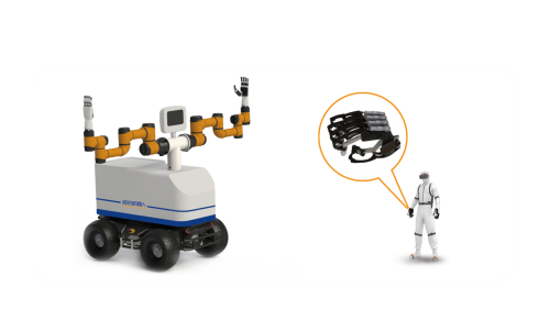 2019WRC发布新款微型直线伺服驱动器 遥操作双臂移动机器人平台