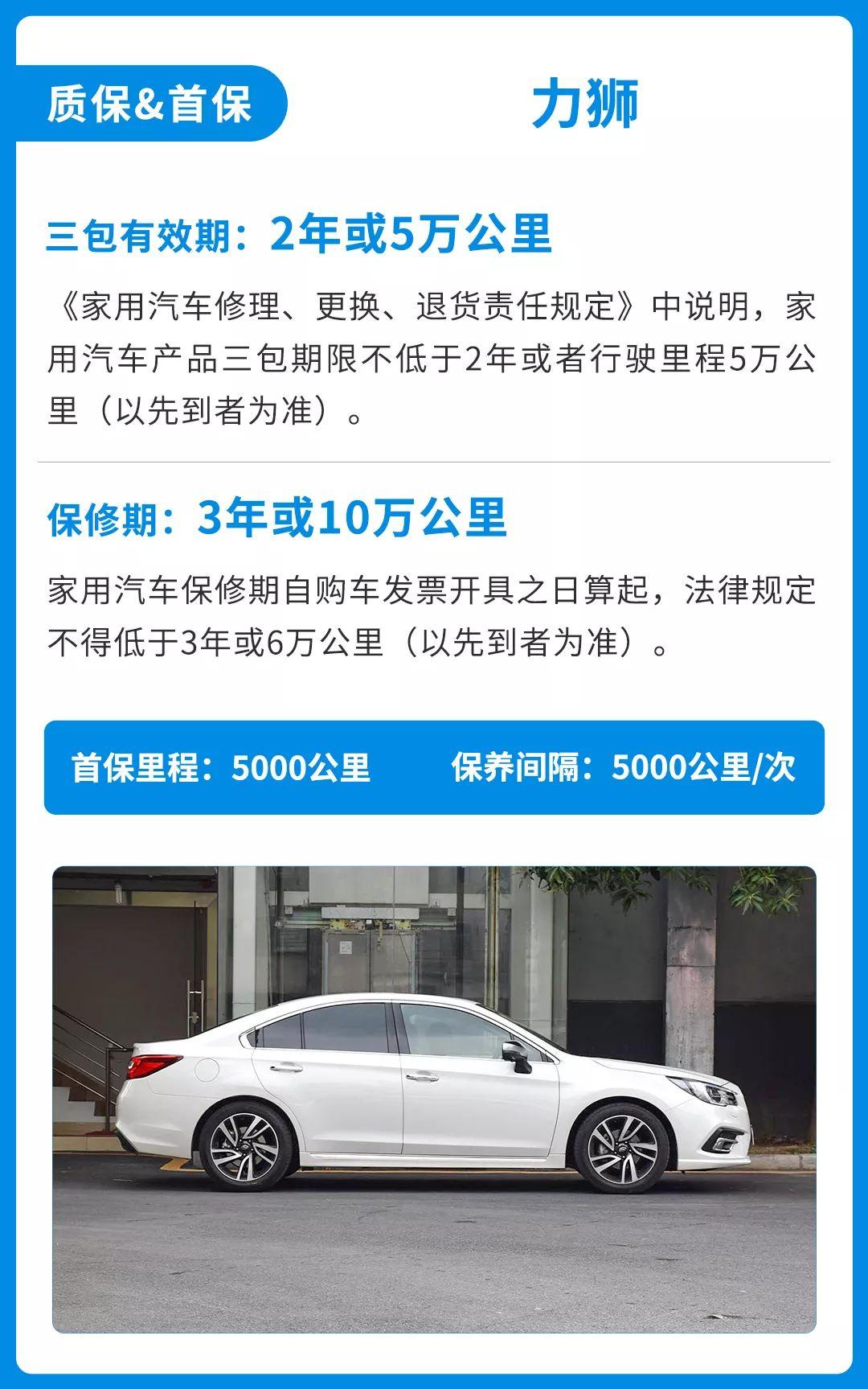 全进口品质+标配四驱,只要20万起这台低调B级车,好养吗