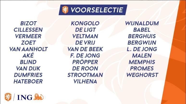 荷兰欧预赛名单:范迪克领衔,德容、德利赫特入选