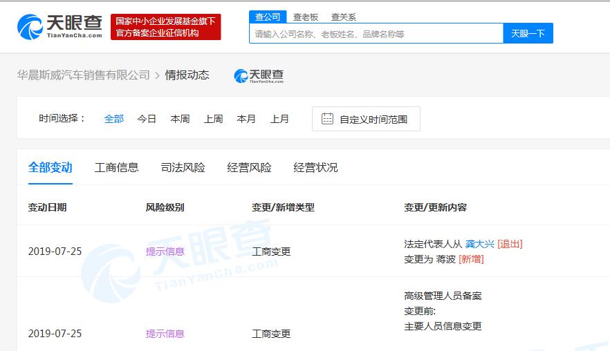 鑫源集团调整旗下多家公司法人代表 或为IPO前期准备