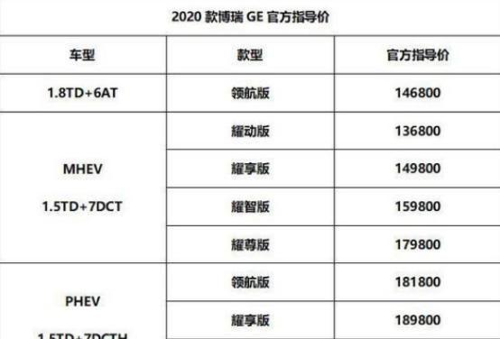 2020款吉利博瑞GE上市,售13.68-20.98万元