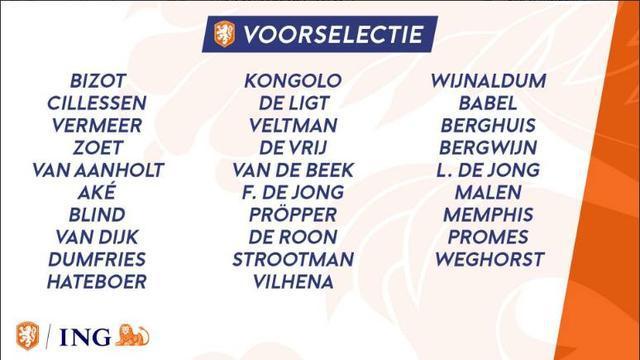 荷兰欧预赛大名单:范迪克领衔 双德顺利入选