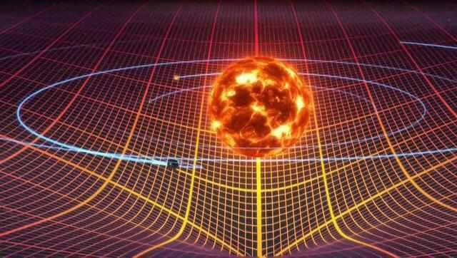 引力为什么不能被量子化?万物理论何时出现?