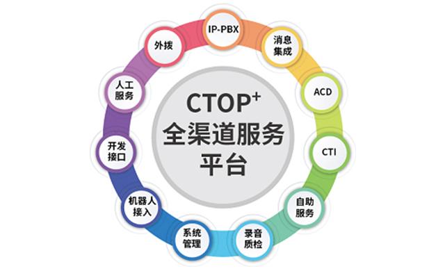CTOP+全渠道呼叫中心——越完整,越简单