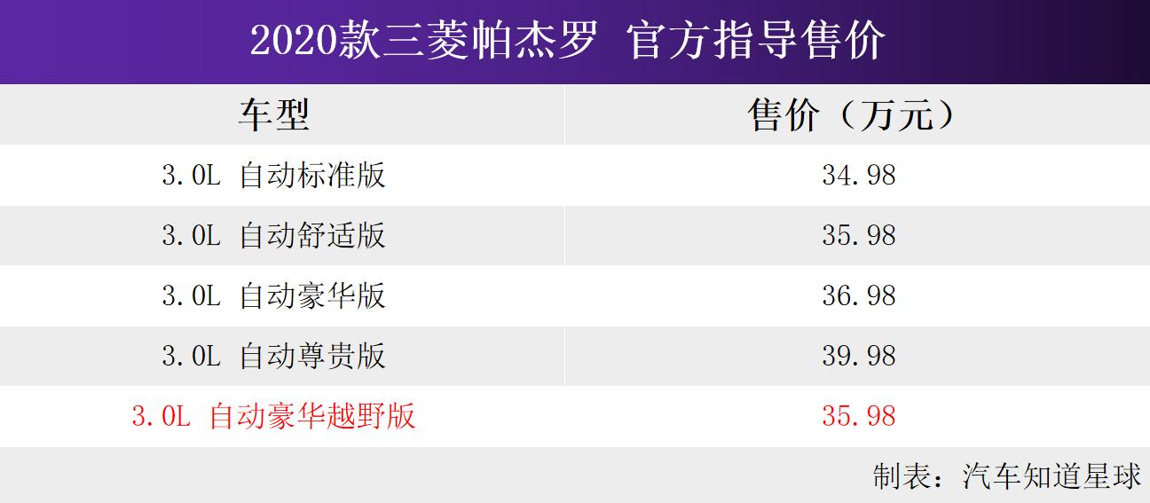 三菱帕杰罗新增车型,售35.98万,性价比更高!还要丰田霸道?