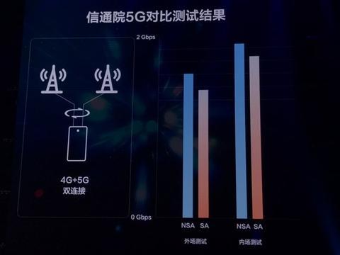 三星致高通5G芯片全部报废,官方回应了,背后原因值得深思!