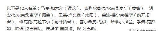 2019年男篮世界杯西班牙12人大名单公布,中国之旅会走多远呢?