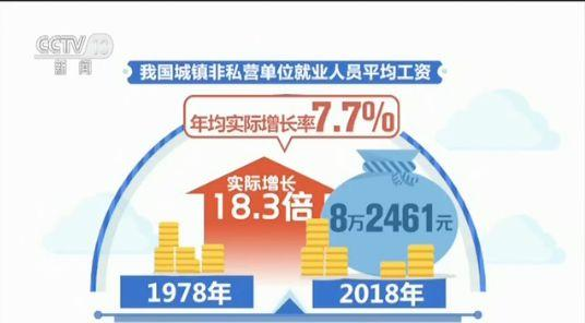 西柏坡经济年用能总量_西柏坡