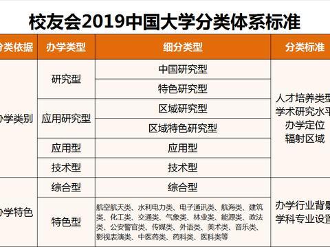 中国财经类大学排行榜:中南财经政法大学第一