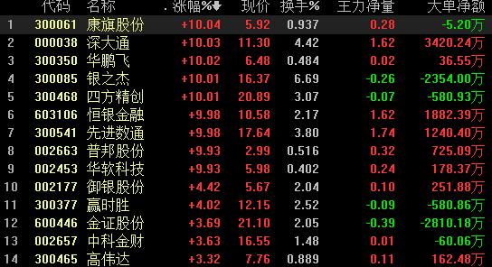 http://www.reviewcode.cn/yunjisuan/69248.html