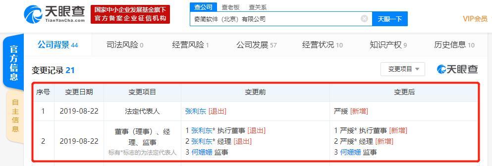 字节跳动高级副总裁张利东卸任奇简软件法定代表人、执行董事