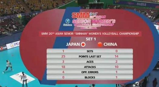 队友受伤、众志成城度难关,中国女排打出血性3:2艰难战胜日本队