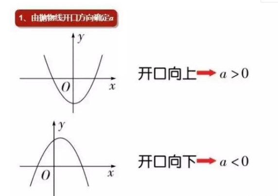 数学函数题太难?老教授熬夜整理解题技巧,差生看了都秒懂!