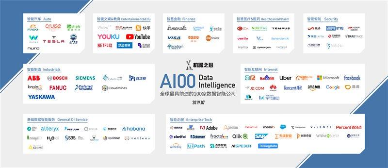 """创新奇智荣膺""""全球最具前途的 100 家数据智能公司"""""""