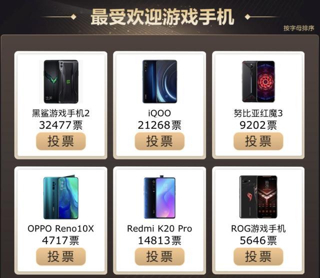 意想不到!这三款手机也入围京东最受欢迎游戏手机金机奖