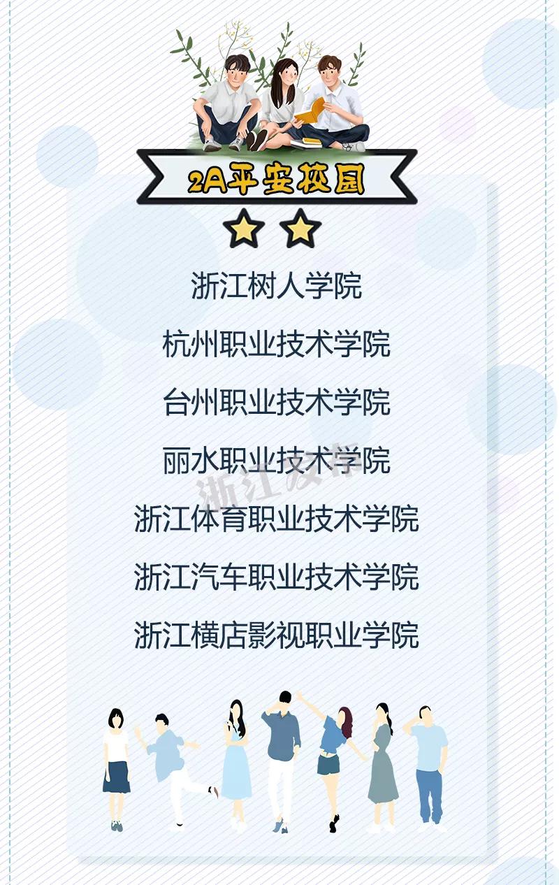 浙江将对高校平安校园等级重新确认 你母校处于哪一级?