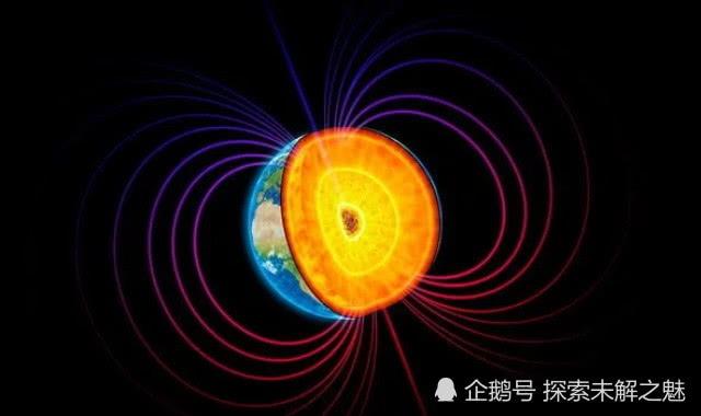 """持续2万年!地球磁场即将发生""""翻转"""",但科学家们却大错特错"""