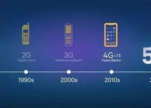 不要怕什么真假5G,vivo秦飞:采用非独立组网模式的手机放心用
