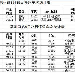 福州火车站公布8月25日调整部分旅客列车运行方案