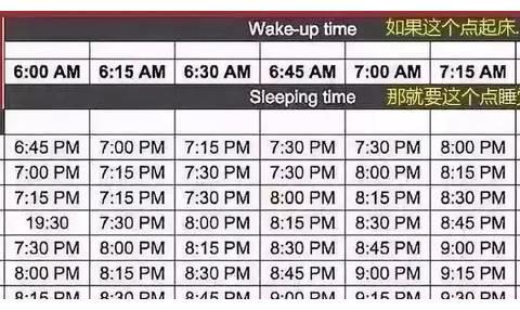 儿童睡眠时间表!千万别再让孩子晚睡!