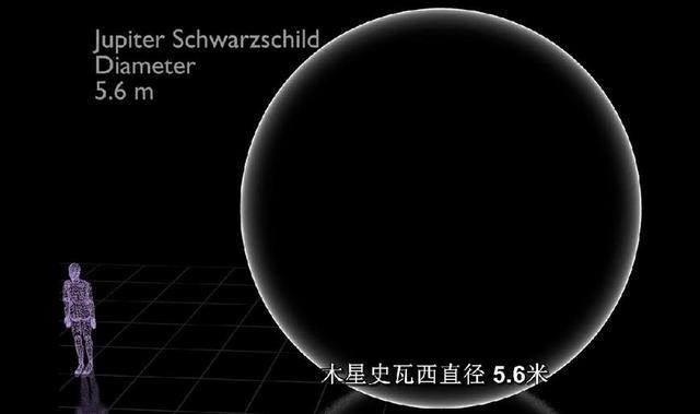 如果把地球木星太阳压缩成直径3cm的小球,摸一下会发生什么?