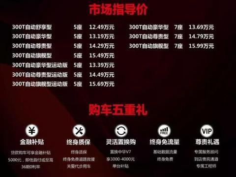 12.49万元起售 华晨中华V7有着怎样的过人之处?