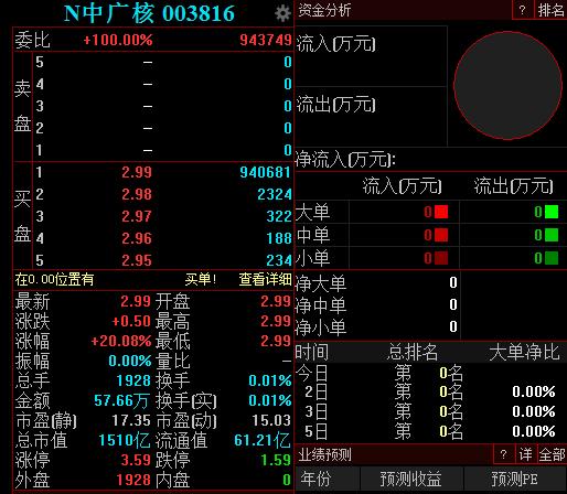 http://www.jienengcc.cn/meitanhuagong/117664.html