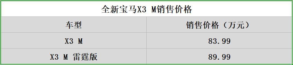 宝马X3 M上市 售83.99万起 与GLC 63正面刚