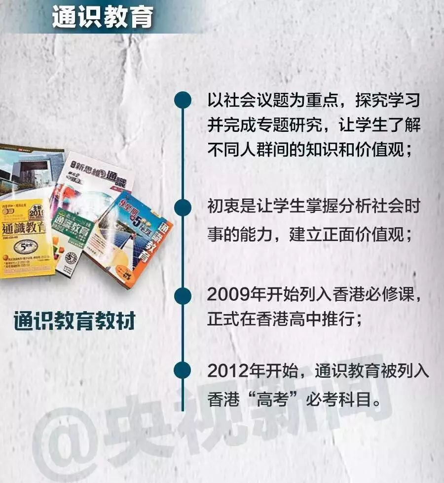 价值观,聚焦香港局势