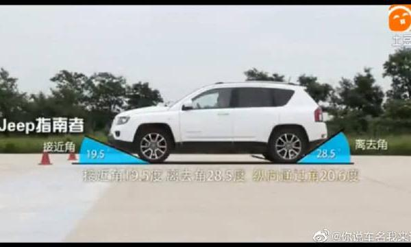 视频:新车试驾评测,指南者、翼虎、CRV、途观越野驼峰对?