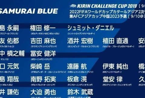 日本世预赛名单:香川真司无缘,仅4人来自J联赛